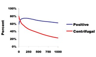 vikingpump-efficiency-viscosity-comp